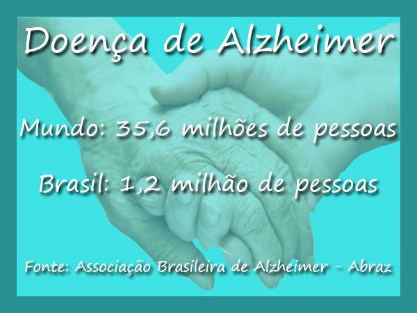 Aumento da expectativa de vida faz crescer o número de diagnósticos do Alzheimer